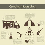 Camping Infographics. Camping  infographics with trailer, tent, gas lamp, axe, match, fire, guitar and mosquitoes spray. Elegant flat design style. Vector Stock Image