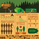 Camping outdoors hiking infographics. Set elements for creating Stock Photography