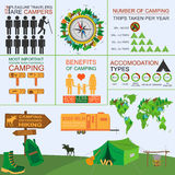 Camping outdoors hiking infographics. Set elements for creating Royalty Free Stock Image