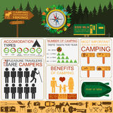 Camping outdoors hiking infographics. Set elements for creating Stock Photo