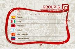 Campionato del mondo di calcio, tavola dei risultati, te di G del gruppo di vettore Immagini Stock