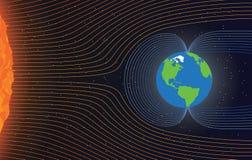 Campo magnético de la tierra stock de ilustración