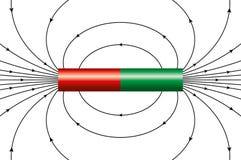 Campo magnético de un imán de barra ilustración del vector