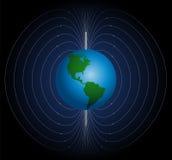 Campo magnético terrestre stock de ilustración