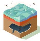 Campos de la reserva de petróleo ilustración del vector