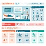 Campos electromagnéticos en el hogar ilustración del vector