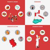 Canada Concept Icons Set Royalty Free Stock Photography