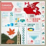 Canada infographics, statistical data, sights vector illustration