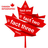Canada inforgraphic template Stock Images