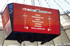 Canada vs Switzerland scoreboard at 2015 FIFA WWC Stock Photo