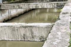 Canal de drainage Photos stock
