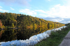 Canal, by Loch Ness Royalty Free Stock Photo