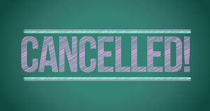 Cancelled written with chalk on blackboard Royalty Free Stock Photo
