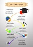 Cancelleria e scuola infographic royalty illustrazione gratis
