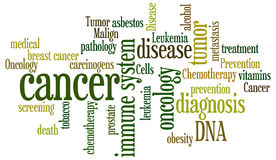 Cancer. Overview of relevant cancer related topics Royalty Free Stock Photography
