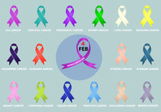 Cancer awareness ribbons. Ribbon pack campaign against cancer. Vector illustrations Royalty Free Stock Photography