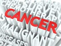 Cancer Background Conceptual Design. Royalty Free Stock Photos