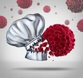 Cancer bantar royaltyfri illustrationer