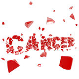 Cancer breakthrough, word crashed and broken. Into pieces isolated on white Stock Photography