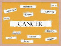 Cancer Corkboard Word Concept Stock Image