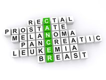 Cancer crossword. Cancer spelled in green and white toy blocks crossword puzzle style with types of cancer Royalty Free Stock Images