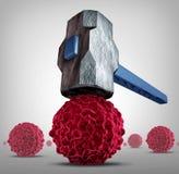 Cancer d'écrasement Image stock