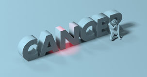Cancer - 3d render lettering sign, near tired depressed man, ill Royalty Free Stock Photography
