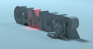 Cancer - 3d render text sign, near sad depressed man, illustrati. 3d render, Sad depressed low man near grey cancer sign Royalty Free Stock Photography