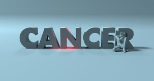 Cancer - 3d render text sign, near sad stressed man, illustratio. 3d render, Sad depressed low man near grey cancer sign illustration Royalty Free Stock Photo