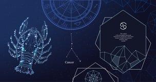 Cancer de signe de zodiaque Le symbole de l'horoscope astrologique Banni?re horizontale illustration de vecteur