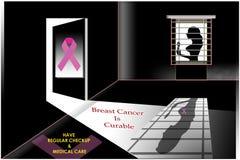 Cancer du sein Images libres de droits