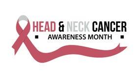 Cancer för medvetenhetmånadband Illustration för vektor för huvud- & halscancermedvetenhet stock illustrationer