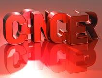 cancer för ord 3D på röd bakgrund vektor illustrationer