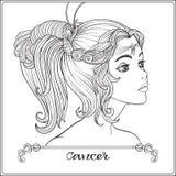 cancer härligt flickabarn stock illustrationer