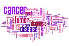 Cancer Stock Image