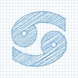 Cancer 21 Juni - 20 Juli HOROSKOPSTJÄRNTECKEN - Ballpen blått klottrar på en rutig pappers- bakgrund vektor illustrationer