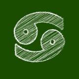 Cancer 21 Juni - 20 Juli HOROSKOPSTJÄRNTECKEN - vit klottrar på en grön bakgrund stock illustrationer