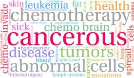Cancer- ordmoln stock illustrationer