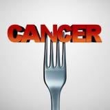 Cancer orsaka mat vektor illustrationer