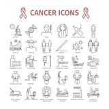 Cancer pictogram. Line icons set. Vector signs Stock Images