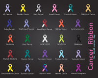 Cancer Ribbon for World cancer day vector set design Stock Photography