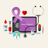 Cancer treatment chemotherapy medicine medical diagnosis Royalty Free Stock Photos