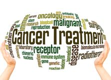Cancer Treatment word cloud sphere concept. On white background stock images