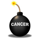 Cancer Warning Represents Malignant Growth And Alert. Cancer Warning Showing Cancerous Growth And Safety Royalty Free Stock Photography