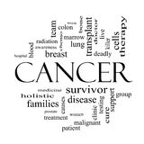 Cancer Word Cloud Concept in Black and White Royalty Free Stock Photos