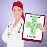 Cancer Word Means Malignant Growth And Afflictions. Cancer Word Showing Poor Health And Tumors Royalty Free Stock Photography