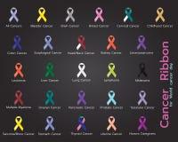 Cancerband för design för vektor för världscancerdag fastställd stock illustrationer