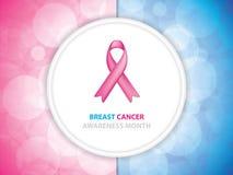 Cancersymbol Arkivfoton