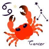 Cancerzodiak undertecknar i tecknad filmstilisolat på den vita bakgrundsvektorn royaltyfri illustrationer