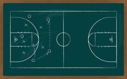 Cancha de básquet a bordo ilustración del vector